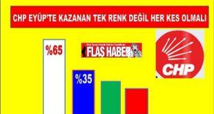 CHP Eyüpsultan da delege seçimi beyaz liste önde